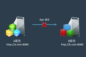 Chrome插件开发系列二:跨域调试助手